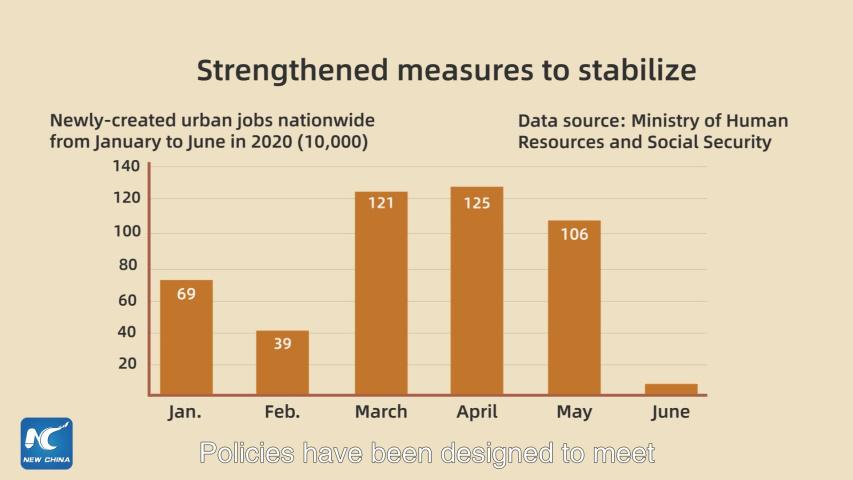 How has China balanced epidemic control and economic development